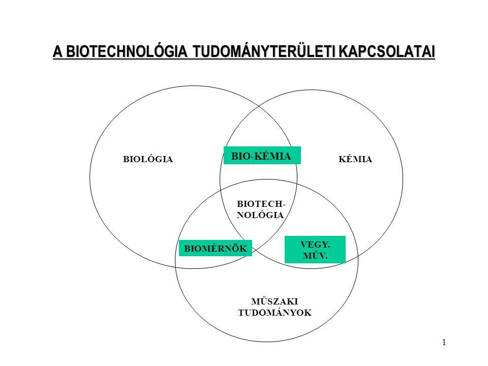 1 A BIOTECHNOLÓGIA TUDOMÁNYTERÜLETI KAPCSOLATAI BIO-KÉMIA KÉMIA BIOTECH- NOLÓGIA BIOMÉRNÖK BIOLÓGIA MŰSZAKI TUDOMÁNYOK VEGY. MŰV.