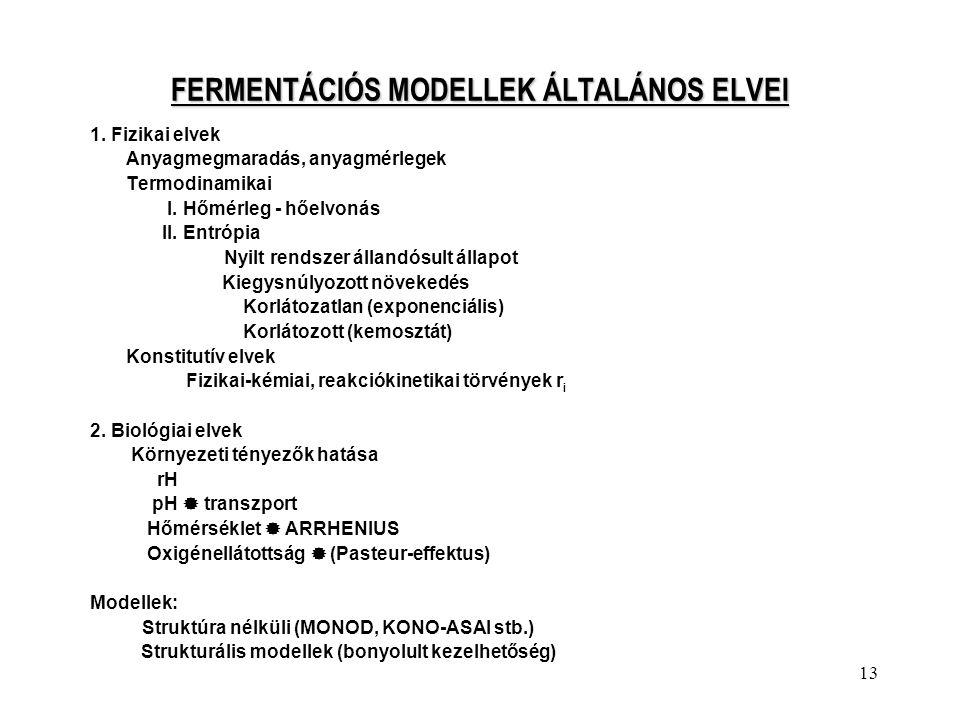 13 FERMENTÁCIÓS MODELLEK ÁLTALÁNOS ELVEI 1. Fizikai elvek Anyagmegmaradás, anyagmérlegek Termodinamikai I. Hőmérleg - hőelvonás II. Entrópia Nyilt ren