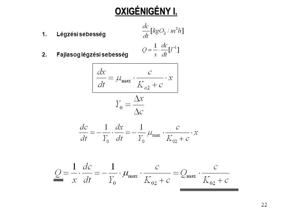 22 OXIGÉNIGÉNY I. 1.Légzési sebesség 2.Fajlasog légzési sebesség
