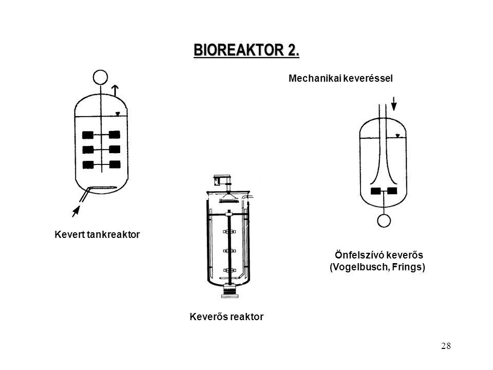 28 BIOREAKTOR 2. Mechanikai keveréssel Kevert tankreaktor Önfelszívó keverős (Vogelbusch, Frings) Keverős reaktor