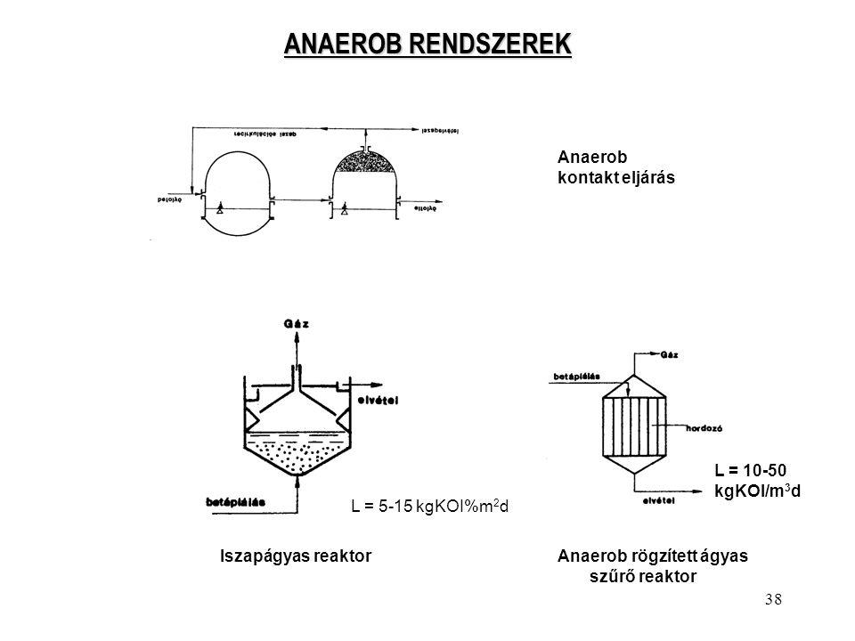 38 ANAEROB RENDSZEREK Anaerob kontakt eljárás Iszapágyas reaktor L = 5-15 kgKOI%m 2 d Anaerob rögzített ágyas szűrő reaktor L = 10-50 kgKOI/m 3 d