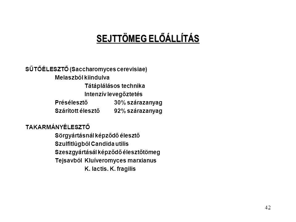 42 SEJTTÖMEG ELŐÁLLÍTÁS SŰTŐÉLESZTŐ (Saccharomyces cerevisiae) Melaszból kiindulva Tátáplálásos technika Intenzív levegőztetés Présélesztő30% szárazan