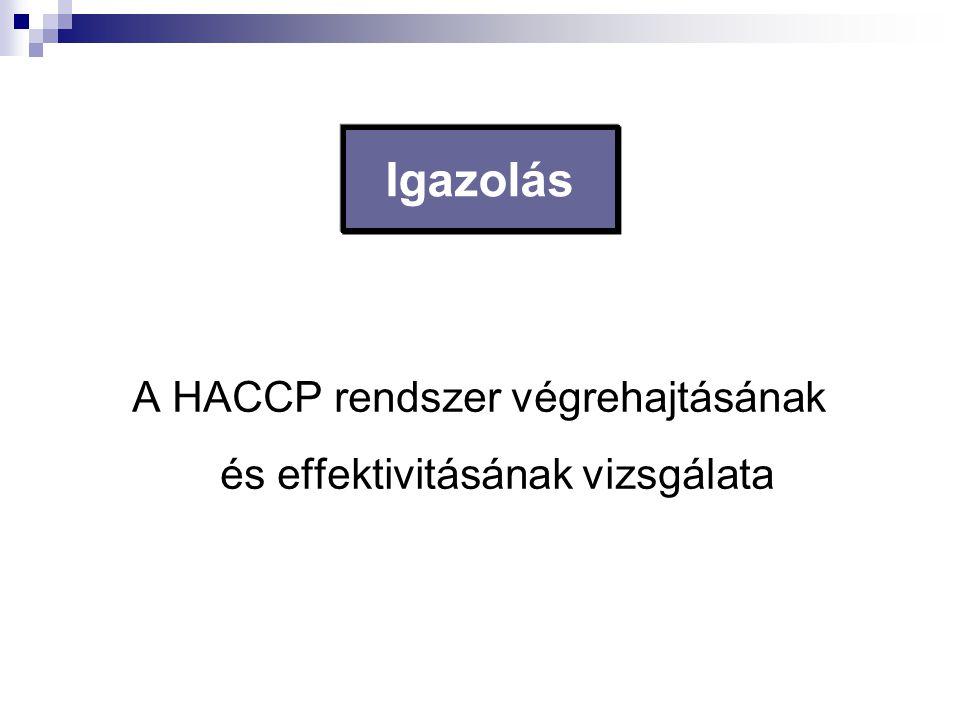 Igazolás A HACCP rendszer végrehajtásának és effektivitásának vizsgálata