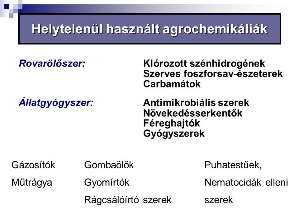 Helytelenül használt agrochemikáliák Rovarölőszer:Klórozott szénhidrogének Szerves foszforsav-észeterek Carbamátok Állatgyógyszer:Antimikrobiális szer