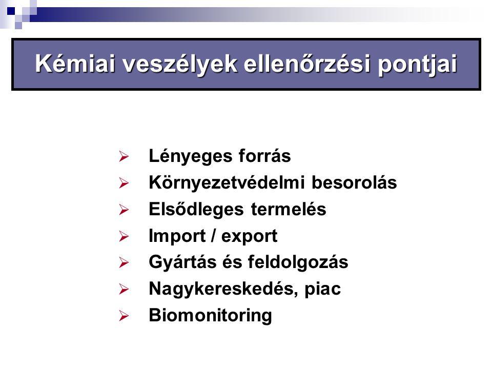 Kémiai veszélyek ellenőrzési pontjai  Lényeges forrás  Környezetvédelmi besorolás  Elsődleges termelés  Import / export  Gyártás és feldolgozás 