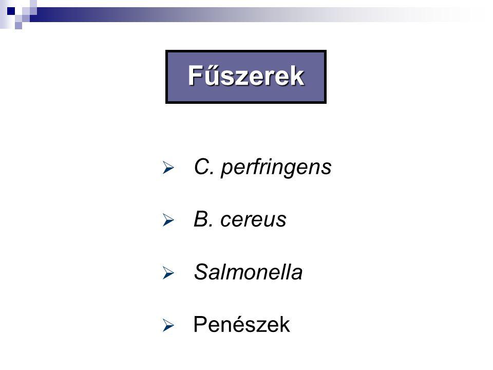  C. perfringens  B. cereus  Salmonella  Penészek Fűszerek