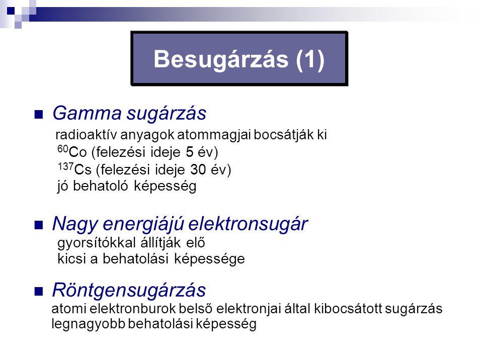 Gamma sugárzás radioaktív anyagok atommagjai bocsátják ki 60 Co (felezési ideje 5 év) 137 Cs (felezési ideje 30 év) jó behatoló képesség Nagy energiáj