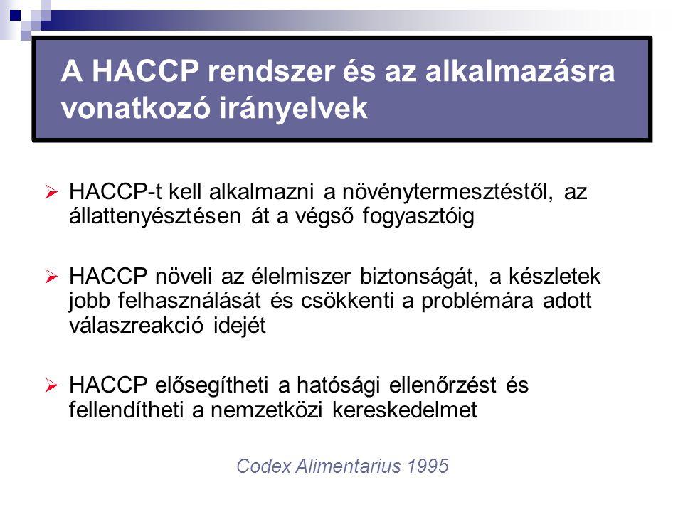 A HACCP rendszer és az alkalmazásra vonatkozó irányelvek  HACCP-t kell alkalmazni a növénytermesztéstől, az állattenyésztésen át a végső fogyasztóig