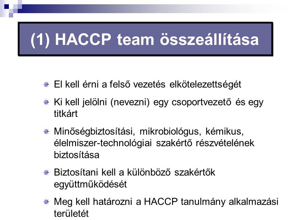 (1) HACCP team összeállítása  El kell érni a felső vezetés elkötelezettségét  Ki kell jelölni (nevezni) egy csoportvezető és egy titkárt  Minőségbi