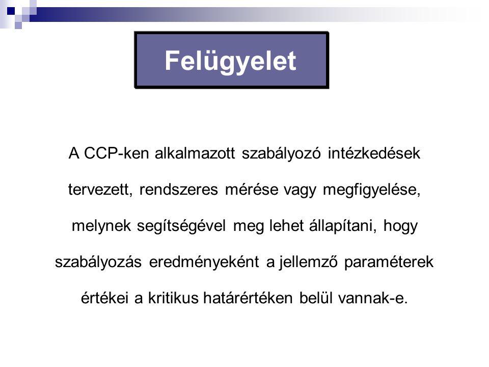Felügyelet A CCP-ken alkalmazott szabályozó intézkedések tervezett, rendszeres mérése vagy megfigyelése, melynek segítségével meg lehet állapítani, ho