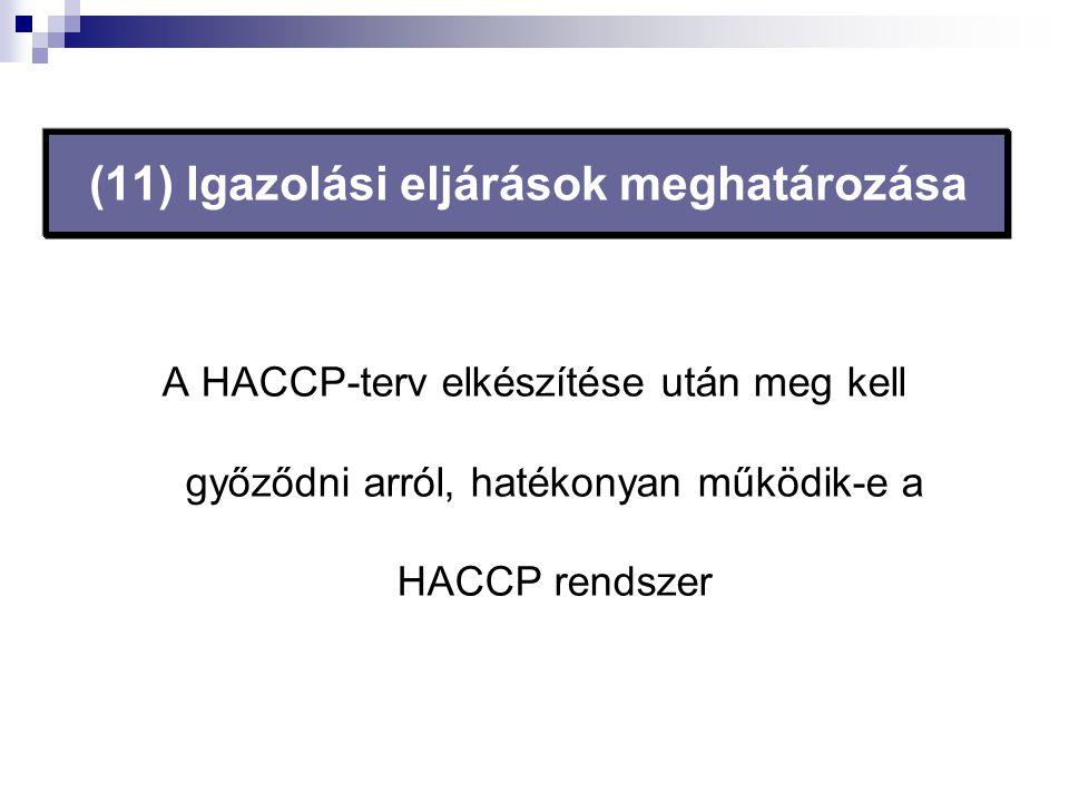 (11) Igazolási eljárások meghatározása A HACCP-terv elkészítése után meg kell győződni arról, hatékonyan működik-e a HACCP rendszer