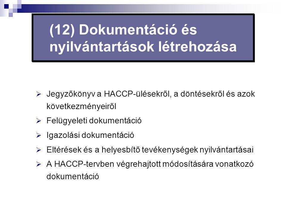 (12) Dokumentáció és nyilvántartások létrehozása  Jegyzőkönyv a HACCP-ülésekről, a döntésekről és azok következményeiről  Felügyeleti dokumentáció 