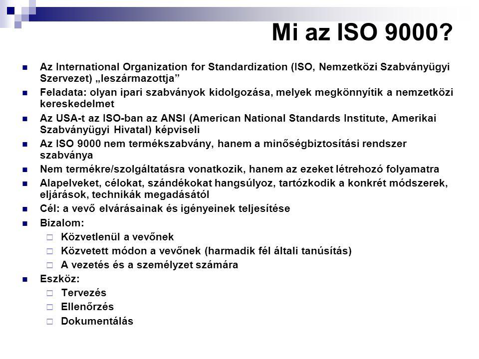 """Mi az ISO 9000? Az International Organization for Standardization (ISO, Nemzetközi Szabványügyi Szervezet) """"leszármazottja"""" Feladata: olyan ipari szab"""