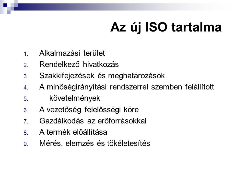 Az új ISO tartalma 1. Alkalmazási terület 2. Rendelkező hivatkozás 3. Szakkifejezések és meghatározások 4. A minőségirányítási rendszerrel szemben fel