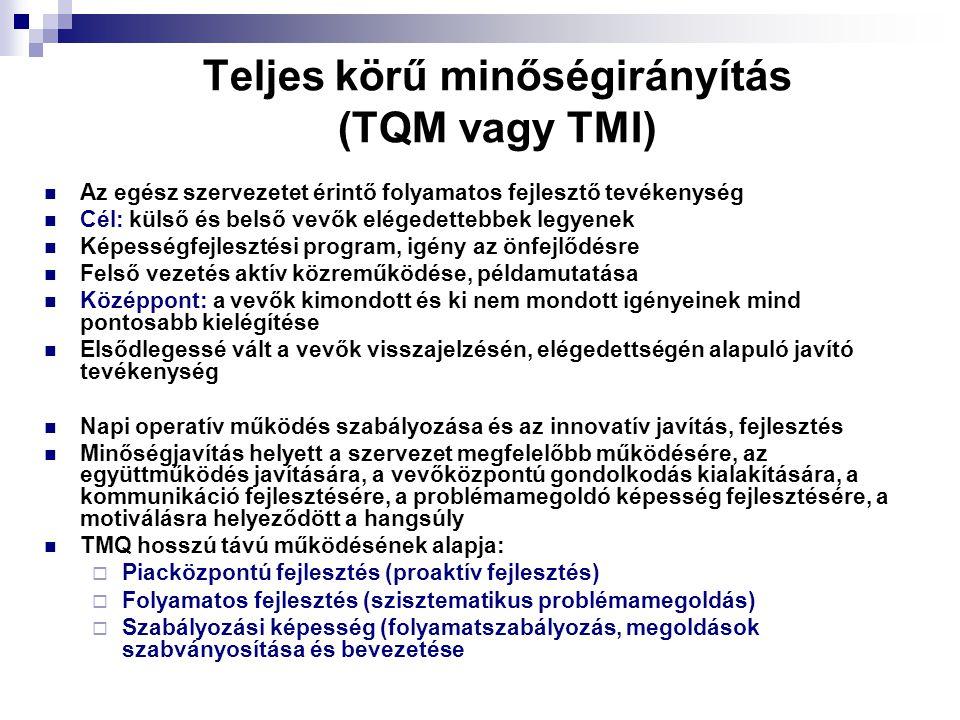 Teljes körű minőségirányítás (TQM vagy TMI) Az egész szervezetet érintő folyamatos fejlesztő tevékenység Cél: külső és belső vevők elégedettebbek legy