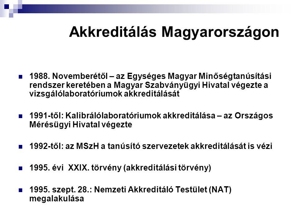 Akkreditálás Magyarországon 1988. Novemberétől – az Egységes Magyar Minőségtanúsítási rendszer keretében a Magyar Szabványügyi Hivatal végezte a vizsg