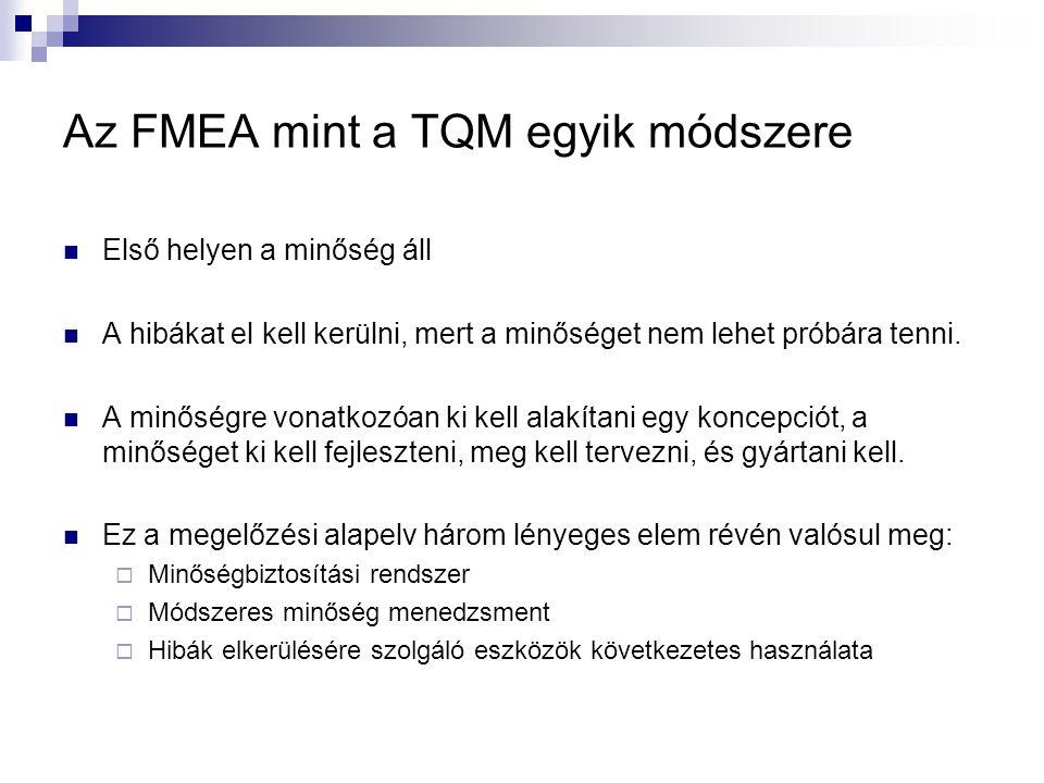 Az FMEA mint a TQM egyik módszere Első helyen a minőség áll A hibákat el kell kerülni, mert a minőséget nem lehet próbára tenni. A minőségre vonatkozó