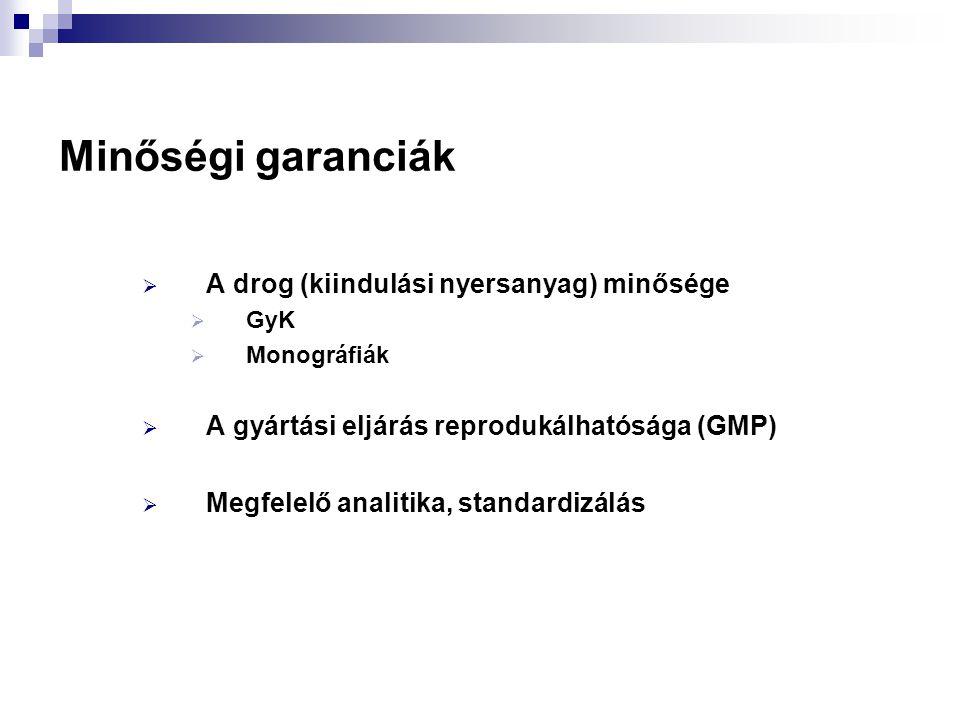 Minőségi garanciák  A drog (kiindulási nyersanyag) minősége  GyK  Monográfiák  A gyártási eljárás reprodukálhatósága (GMP)  Megfelelő analitika,