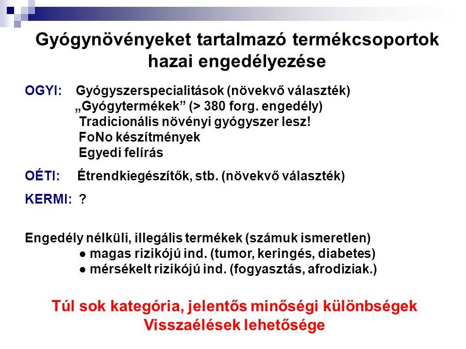 """Gyógynövényeket tartalmazó termékcsoportok hazai engedélyezése OGYI: Gyógyszerspecialitások (növekvő választék) """"Gyógytermékek"""" (> 380 forg. engedély)"""