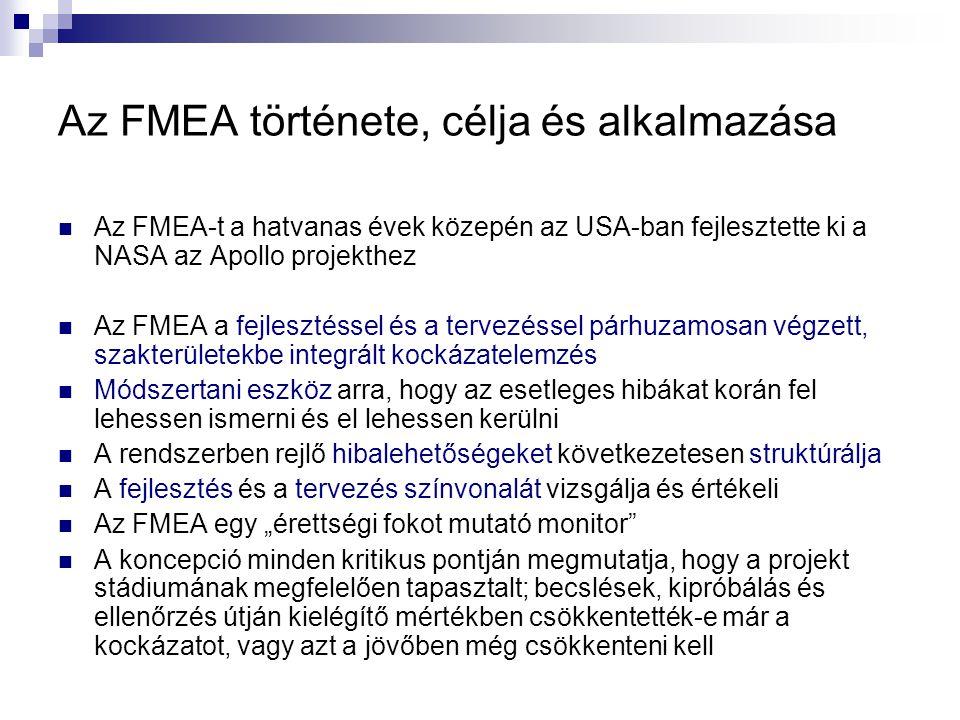 Az FMEA története, célja és alkalmazása Az FMEA-t a hatvanas évek közepén az USA-ban fejlesztette ki a NASA az Apollo projekthez Az FMEA a fejlesztéss