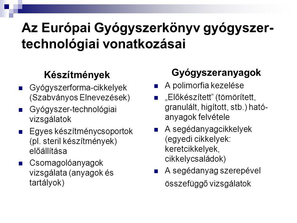 Az Európai Gyógyszerkönyv gyógyszer- technológiai vonatkozásai Készítmények Gyógyszerforma-cikkelyek (Szabványos Elnevezések) Gyógyszer-technológiai v