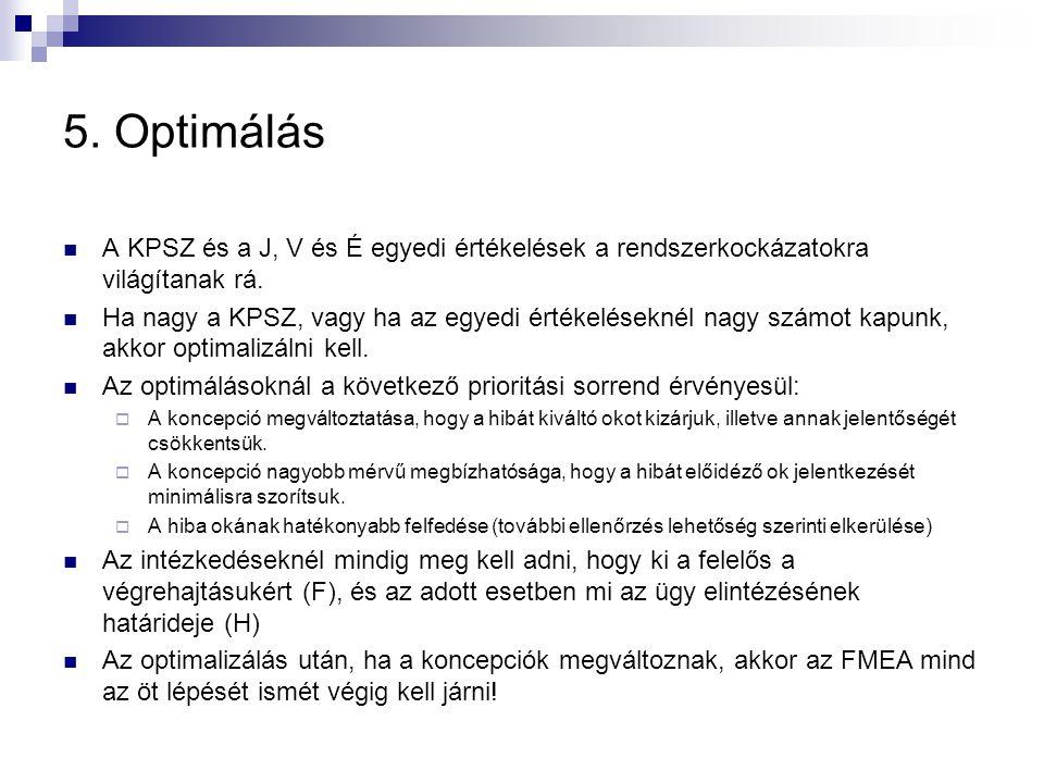 5. Optimálás A KPSZ és a J, V és É egyedi értékelések a rendszerkockázatokra világítanak rá. Ha nagy a KPSZ, vagy ha az egyedi értékeléseknél nagy szá