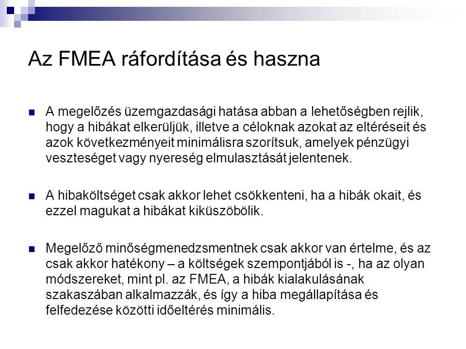 Az FMEA ráfordítása és haszna A megelőzés üzemgazdasági hatása abban a lehetőségben rejlik, hogy a hibákat elkerüljük, illetve a céloknak azokat az el