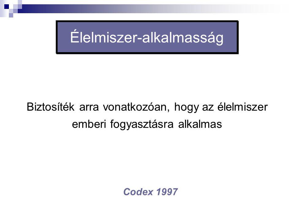 Élelmiszer-alkalmasság Biztosíték arra vonatkozóan, hogy az élelmiszer emberi fogyasztásra alkalmas Codex 1997