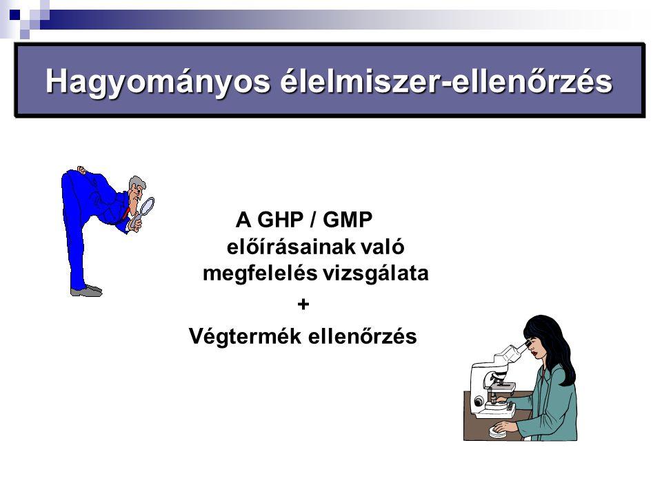 Hagyományos élelmiszer-ellenőrzés A GHP / GMP előírásainak való megfelelés vizsgálata + Végtermék ellenőrzés
