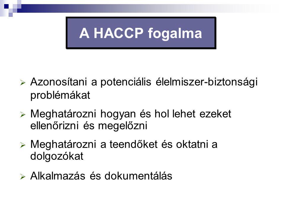 A HACCP fogalma  Azonosítani a potenciális élelmiszer-biztonsági problémákat  Meghatározni hogyan és hol lehet ezeket ellenőrizni és megelőzni  Meg