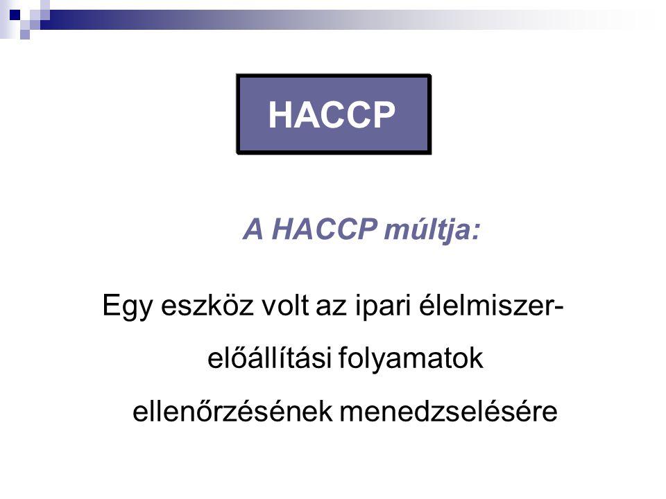 HACCP Egy eszköz volt az ipari élelmiszer- előállítási folyamatok ellenőrzésének menedzselésére A HACCP múltja: