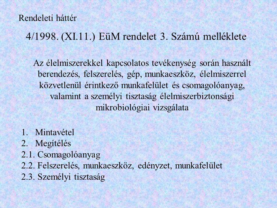 4/1998. (XI.11.) EüM rendelet 3. Számú melléklete Rendeleti háttér Az élelmiszerekkel kapcsolatos tevékenység során használt berendezés, felszerelés,