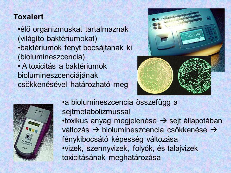 Toxalert élő organizmuskat tartalmaznak (világító baktériumokat) baktériumok fényt bocsájtanak ki (biolumineszcencia) A toxicitás a baktériumok biolum