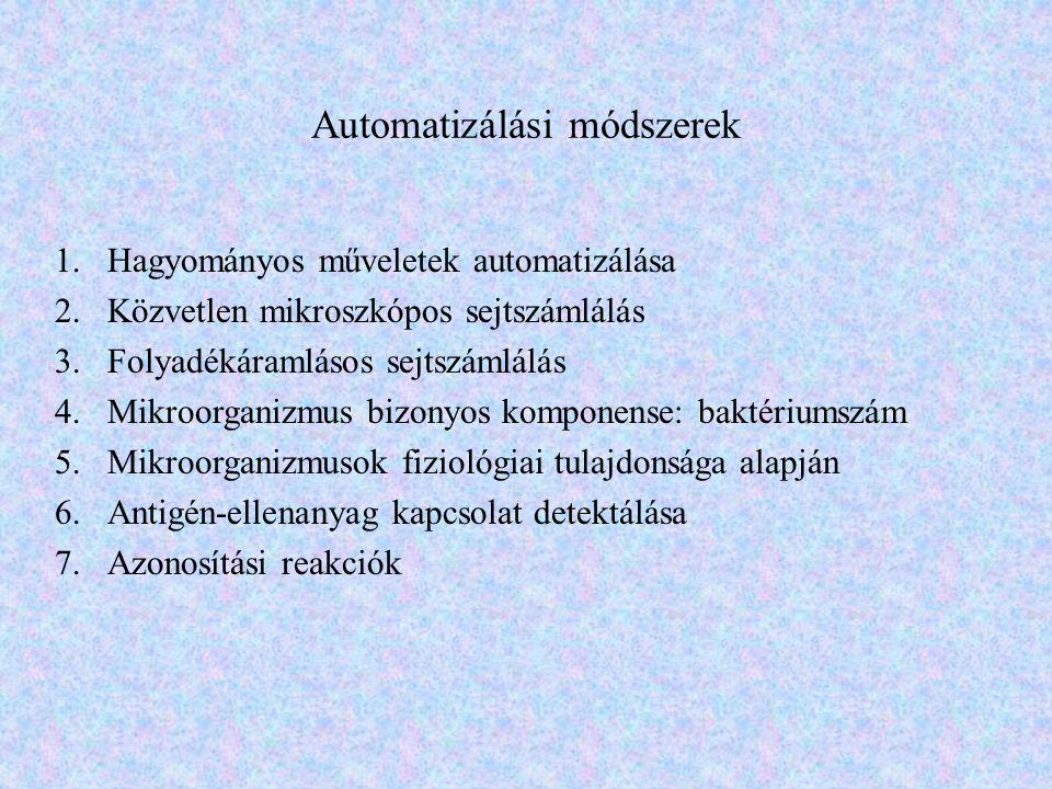 Automatizálási módszerek 1.Hagyományos műveletek automatizálása 2.Közvetlen mikroszkópos sejtszámlálás 3.Folyadékáramlásos sejtszámlálás 4.Mikroorgani