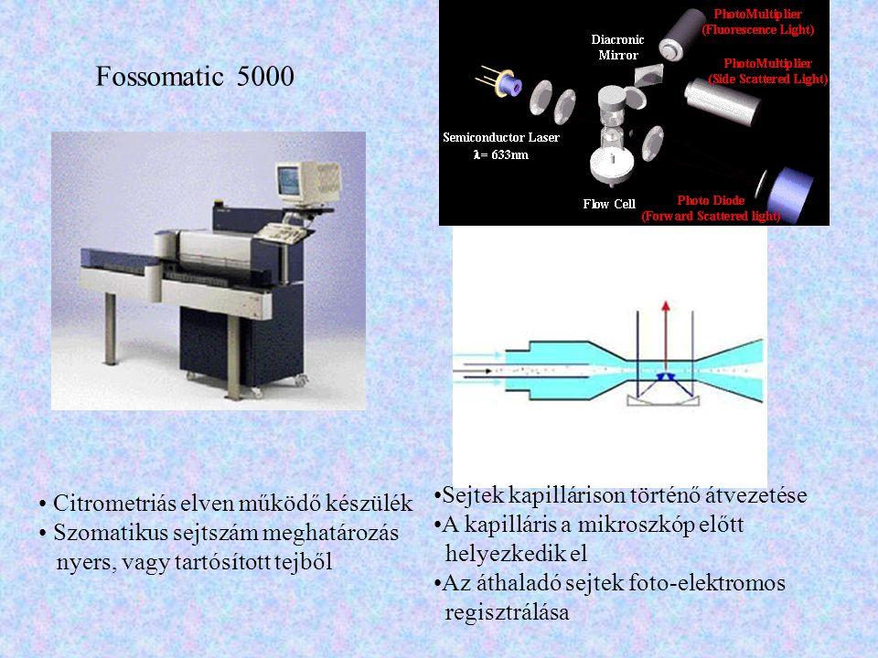 Fossomatic 5000 Citrometriás elven működő készülék Szomatikus sejtszám meghatározás nyers, vagy tartósított tejből Sejtek kapillárison történő átvezet