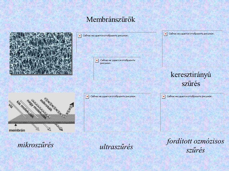Membránszűrők mikroszűrés ultraszűrés fordított ozmózisos szűrés keresztirányú szűrés
