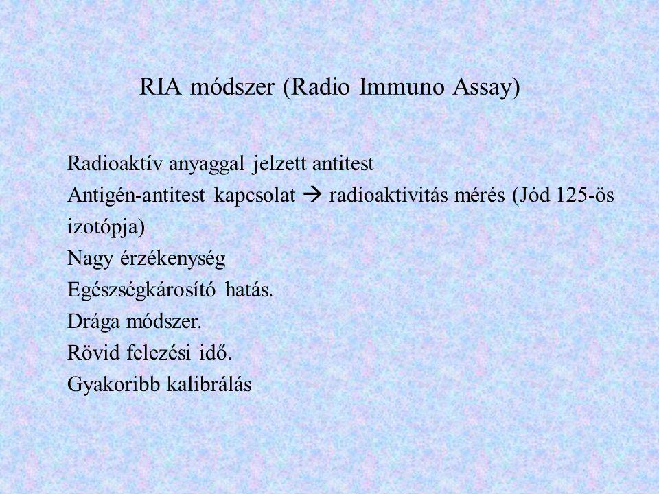RIA módszer (Radio Immuno Assay) Radioaktív anyaggal jelzett antitest Antigén-antitest kapcsolat  radioaktivitás mérés (Jód 125-ös izotópja) Nagy érz