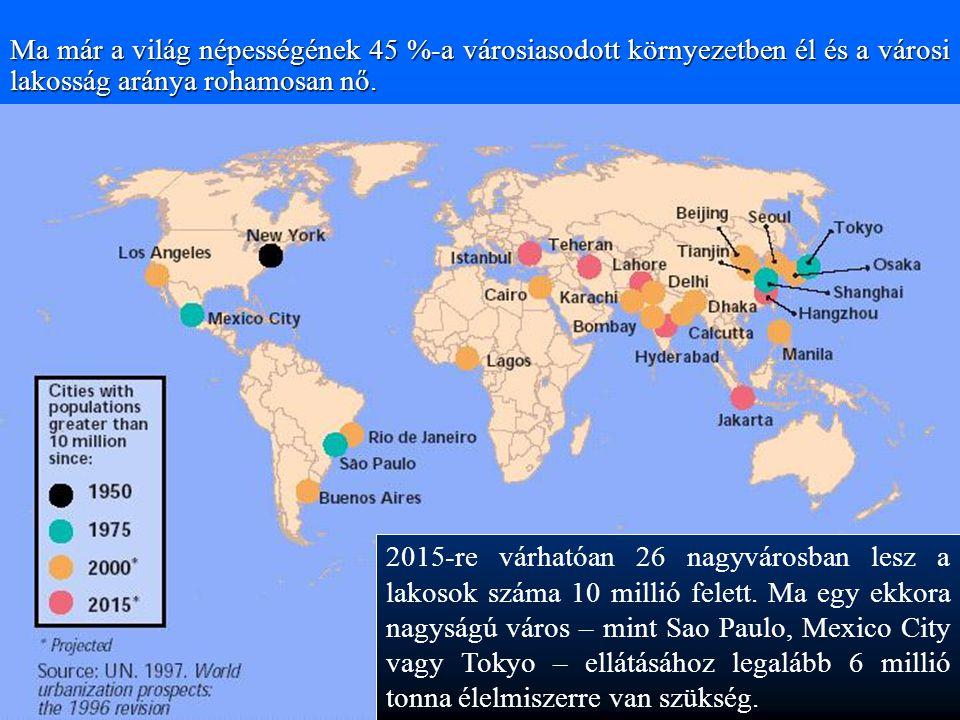 Ma már a világ népességének 45 %-a városiasodott környezetben él és a városi lakosság aránya rohamosan nő. 2015-re várhatóan 26 nagyvárosban lesz a la