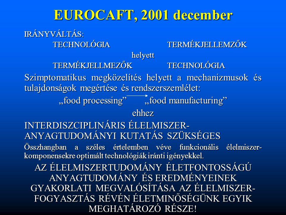 EUROCAFT, 2001 december IRÁNYVÁLTÁS: TECHNOLÓGIATERMÉKJELLEMZŐK helyett TERMÉKJELLMEZŐKTECHNOLÓGIA Szimptomatikus megközelítés helyett a mechanizmusok