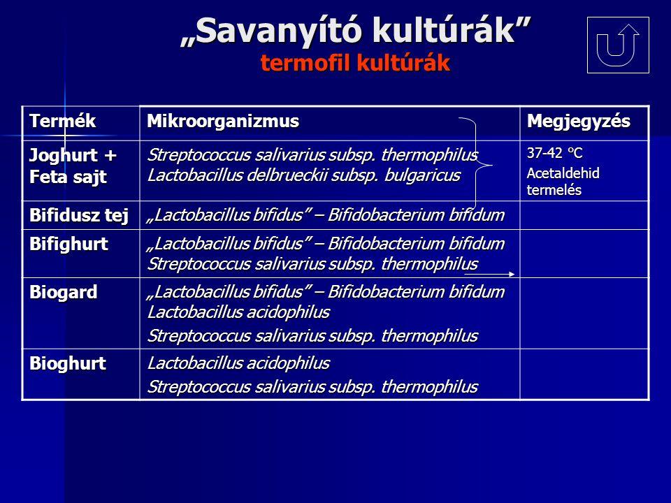 """""""Savanyító kultúrák termofil kultúrák TermékMikroorganizmusMegjegyzés Joghurt + Feta sajt Streptococcus salivarius subsp."""