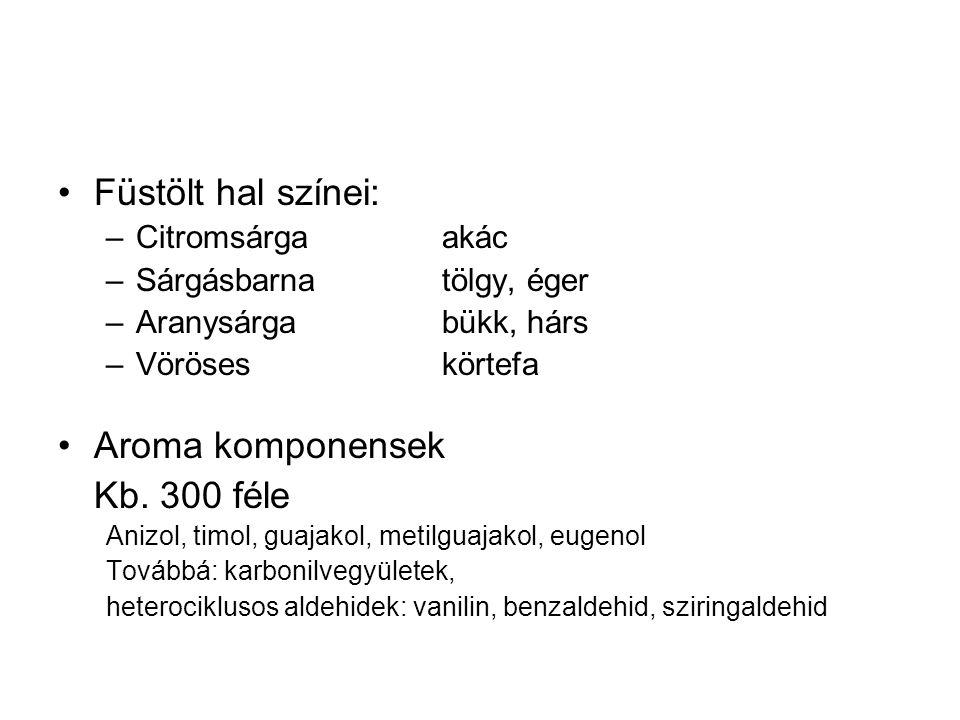 Füstölt hal színei: –Citromsárgaakác –Sárgásbarnatölgy, éger –Aranysárgabükk, hárs –Vöröseskörtefa Aroma komponensek Kb. 300 féle Anizol, timol, guaja