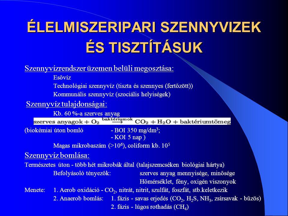 Szennyvíz tisztítása Követelmény:-szerves és szervetlen anyagok eltávolítása -kórokozók és toxikus anyagok ártalmatlanítása 1.