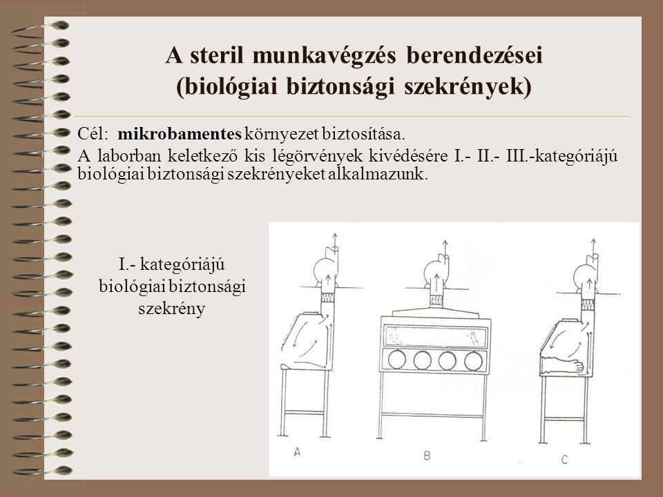 A steril munkavégzés berendezései (biológiai biztonsági szekrények) Cél: mikrobamentes környezet biztosítása. A laborban keletkező kis légörvények kiv