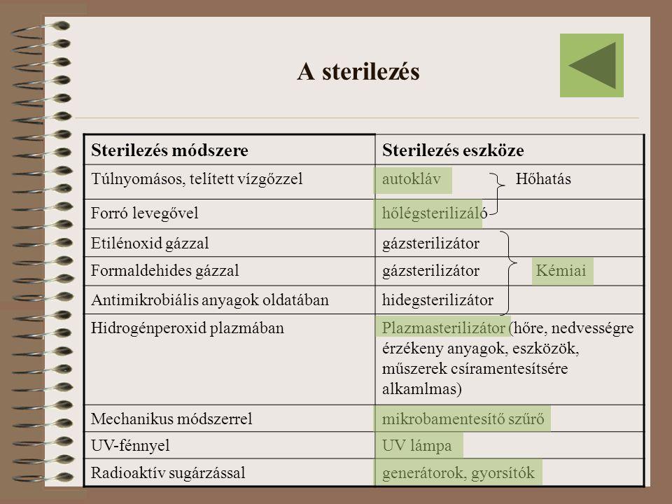 A sterilezés Sterilezés módszereSterilezés eszköze Túlnyomásos, telített vízgőzzelautokláv Hőhatás Forró levegővelhőlégsterilizáló Etilénoxid gázzalgá