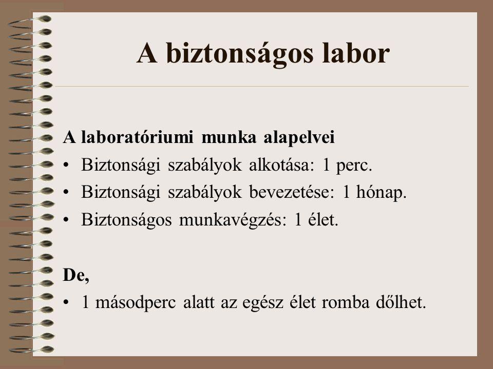 A biztonságos labor A laboratóriumi munka alapelvei Biztonsági szabályok alkotása: 1 perc. Biztonsági szabályok bevezetése: 1 hónap. Biztonságos munka