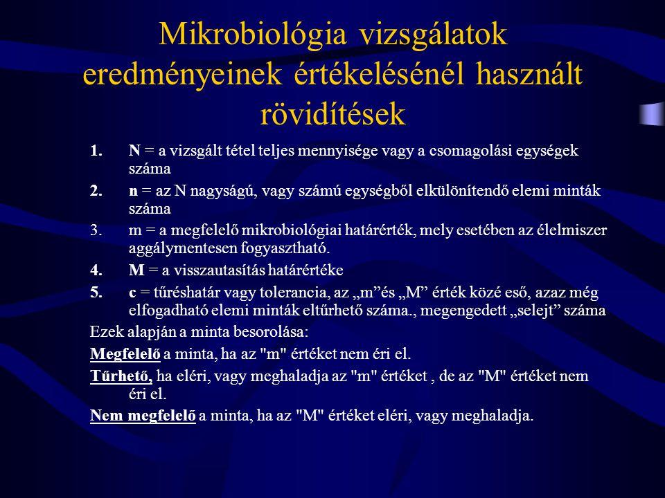 Mikrobiológia vizsgálatok eredményeinek értékelésénél használt rövidítések 1.N = a vizsgált tétel teljes mennyisége vagy a csomagolási egységek száma 2.n = az N nagyságú, vagy számú egységből elkülönítendő elemi minták száma 3.m = a megfelelő mikrobiológiai határérték, mely esetében az élelmiszer aggálymentesen fogyasztható.