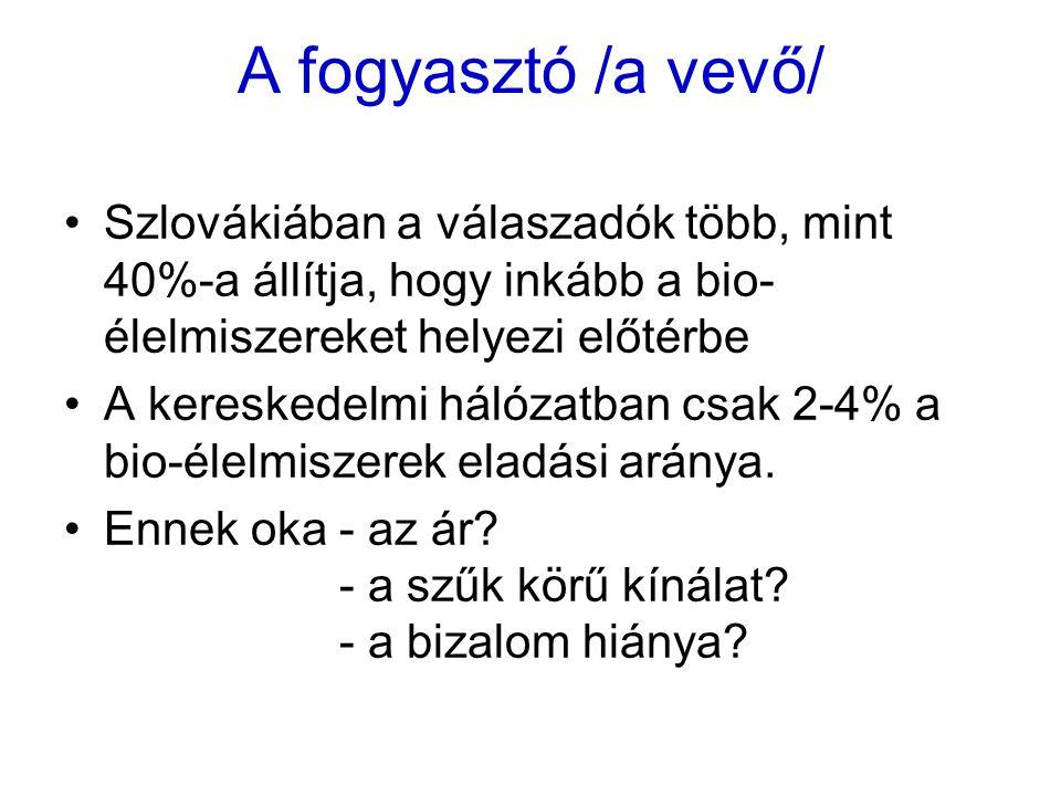 A fogyasztó /a vevő/ Szlovákiában a válaszadók több, mint 40%-a állítja, hogy inkább a bio- élelmiszereket helyezi előtérbe A kereskedelmi hálózatban