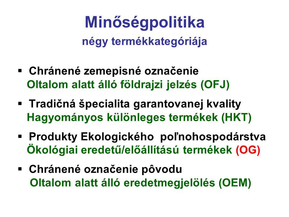 Minőségpolitika négy termékkategóriája  Chránené zemepisné označenie Oltalom alatt álló földrajzi jelzés (OFJ)  Tradičná špecialita garantovanej kva
