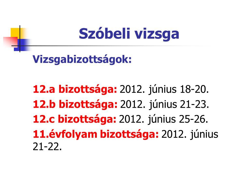Szóbeli vizsga Vizsgabizottságok: 12.a bizottsága: 2012.