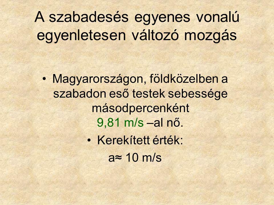 A szabadesés egyenes vonalú egyenletesen változó mozgás Magyarországon, földközelben a szabadon eső testek sebessége másodpercenként 9,81 m/s –al nő.